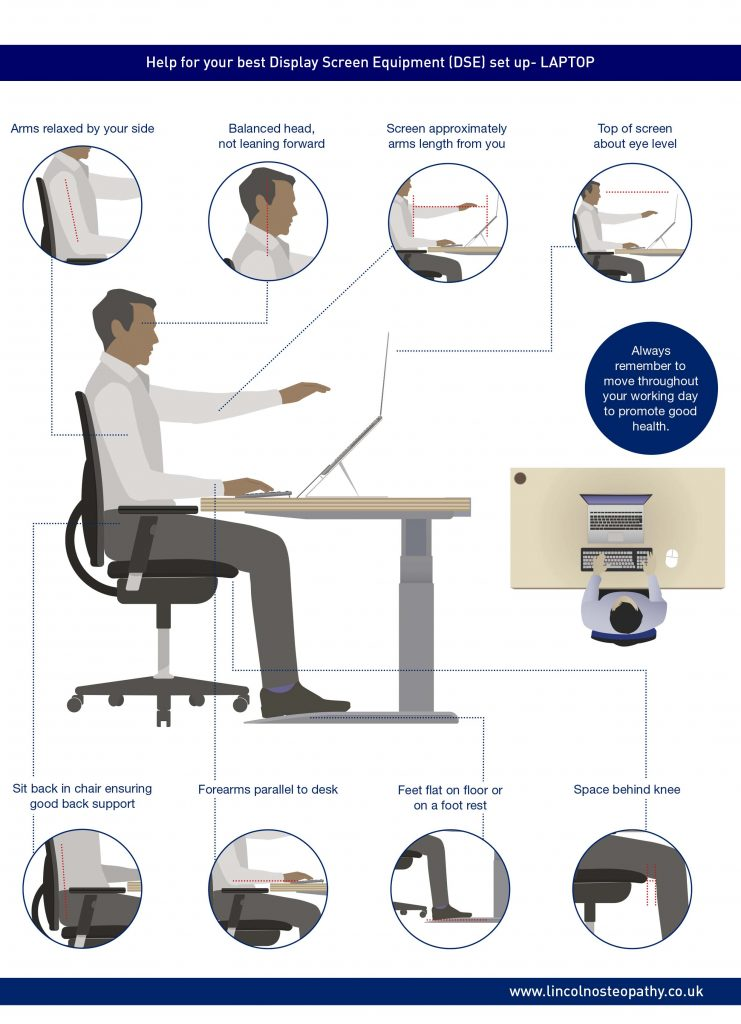 Lincoln Osteopathy POSTURE